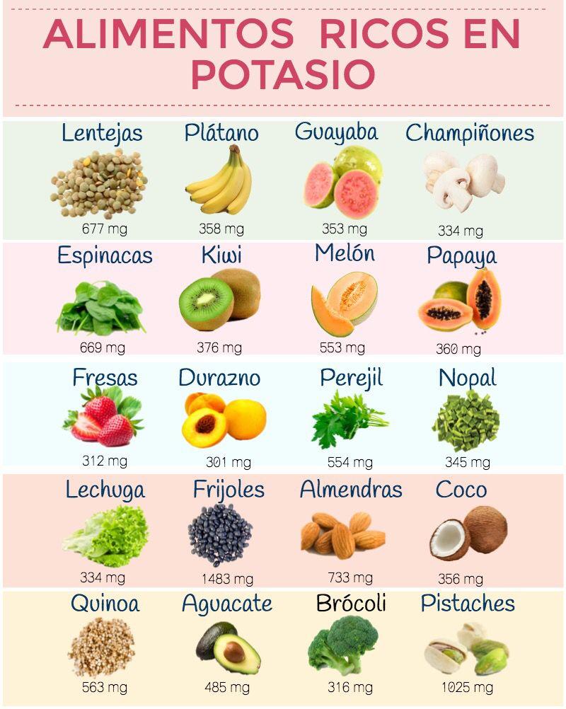 Alimentos ricos en potasio en 2020 | Alimentos ricos en ...