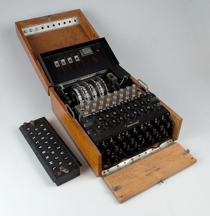 E Is For Enigma Machine Enigma Modern History