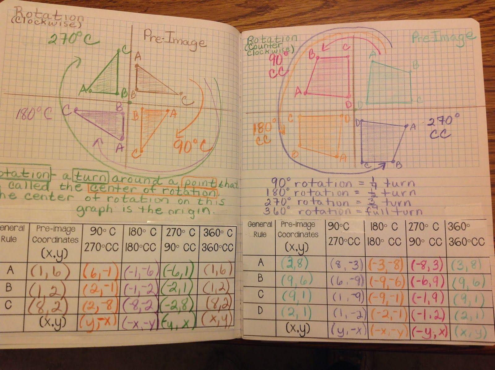 140 Geometry Rigid Motions ideas   8th grade math [ 1195 x 1600 Pixel ]