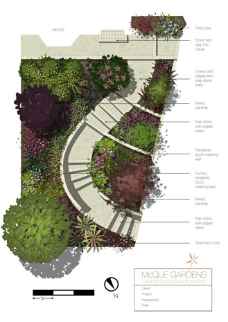 Hand Drawn Colour Front Garden Design In Edinburgh The Rest Of The Garden Is Filled With Colourful Landscape Design Plans Landscape Plans Garden Design Plans