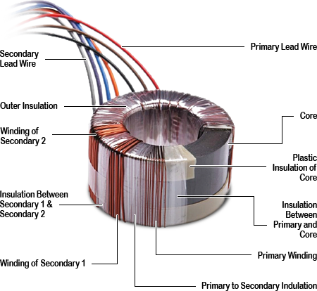 05d2125c40150e3e91e04cd66a6b15ce toroidal power transformers knowledge pinterest tech toroidal transformer wiring diagram at gsmx.co