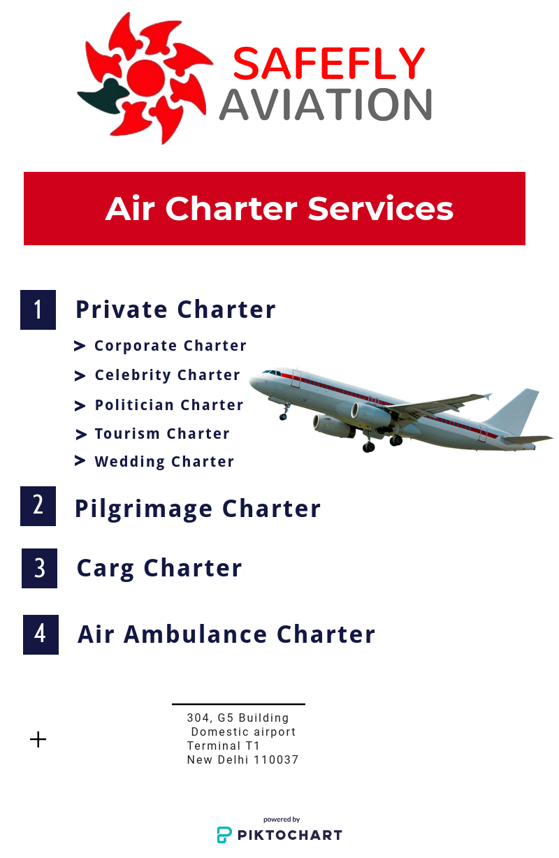 Charter Flights in India. Safefly aviation team is all set