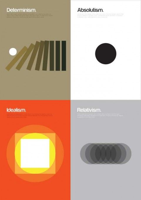 Philosophical theories in posters... Posters by Genis Carreras via Swissmiss