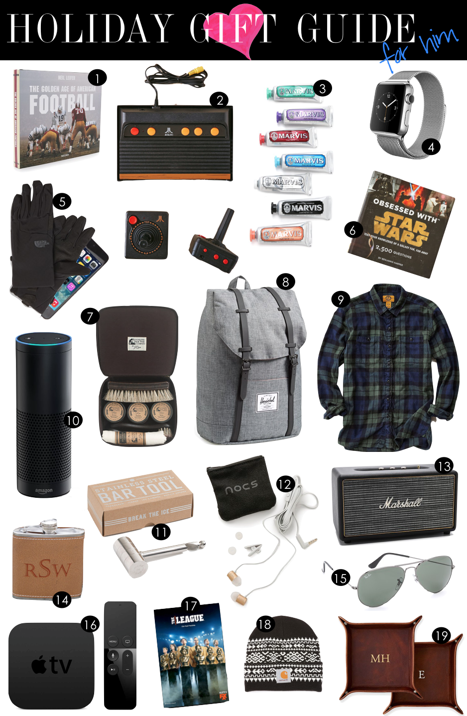 Holiday Gift Guide for Him Kiki's List Gift guide for