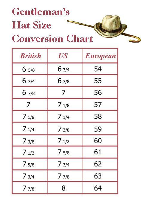 Men's Hat Size Conversion Chart http://www ...