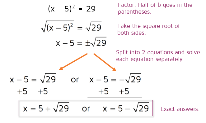Solving Quadratic Equations by Completing the Square | Equation ...
