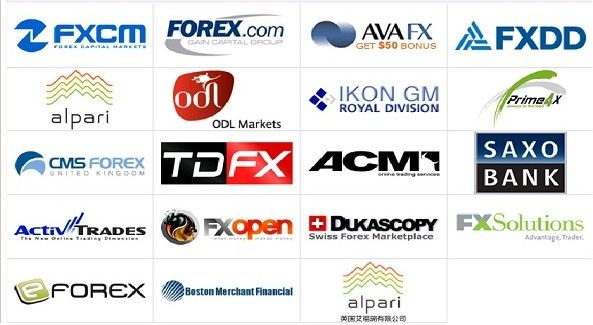 Which Forex Broker Is Right For You Forex Brokers Forex