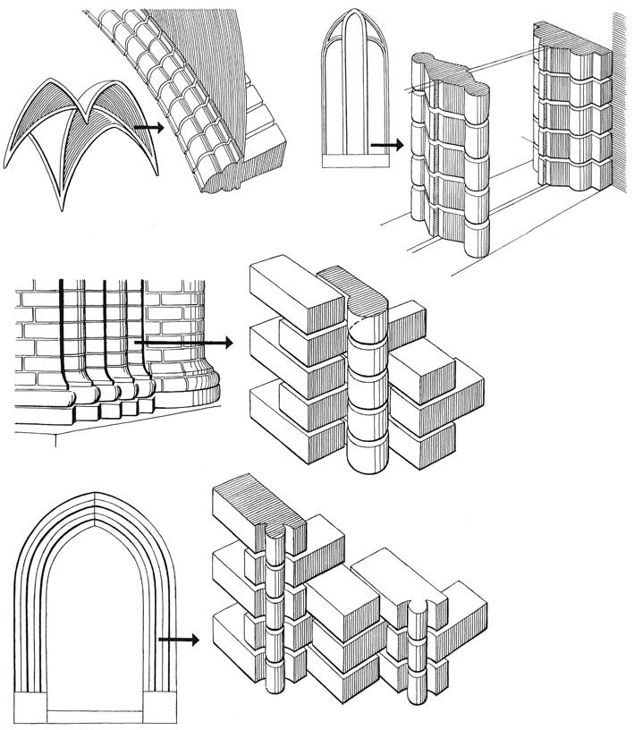 Bricktypes middle ages