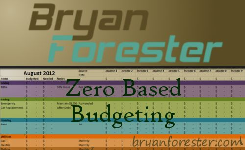 Zero Based Budgeting Template Sample Template Formats Zero Based - zero based budget spreadsheet template