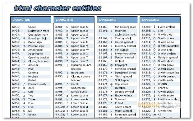Html Character Entities Cheat Sheet 8 Html And Html5 Cheat Sheet