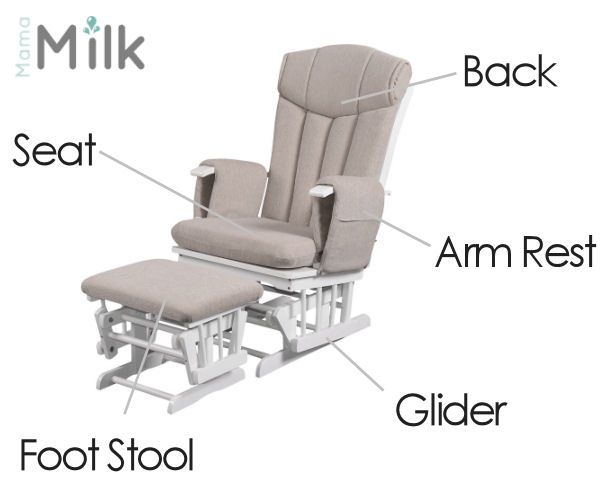 BEST NURSING CHAIR REVIEWS FOR FEEDING BABY | Nursing Chair Reviews |  Mama Milk |