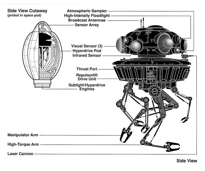 Imperial Probe Droid Schematics Star Wars Ships Star Wars