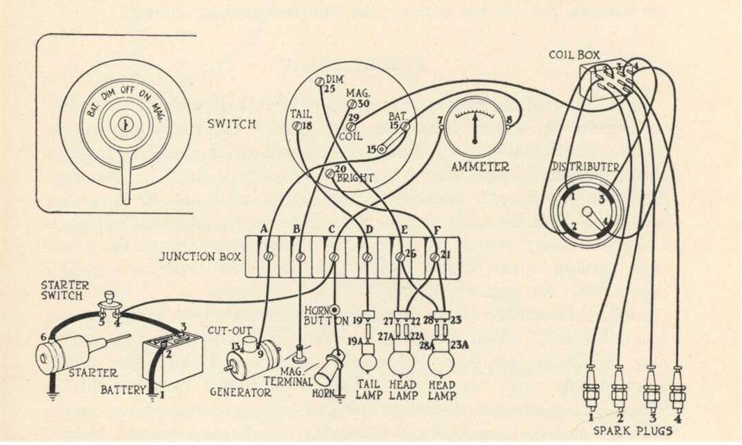 1926 1927 model t ford wiring diagram | wiring diagram  wiring diagram - autoscout24