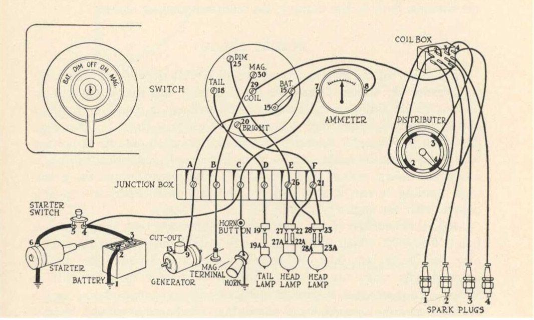 1924 Ford Model T Wiring Diagram 2007 Cobalt Stereo Tt Restoration