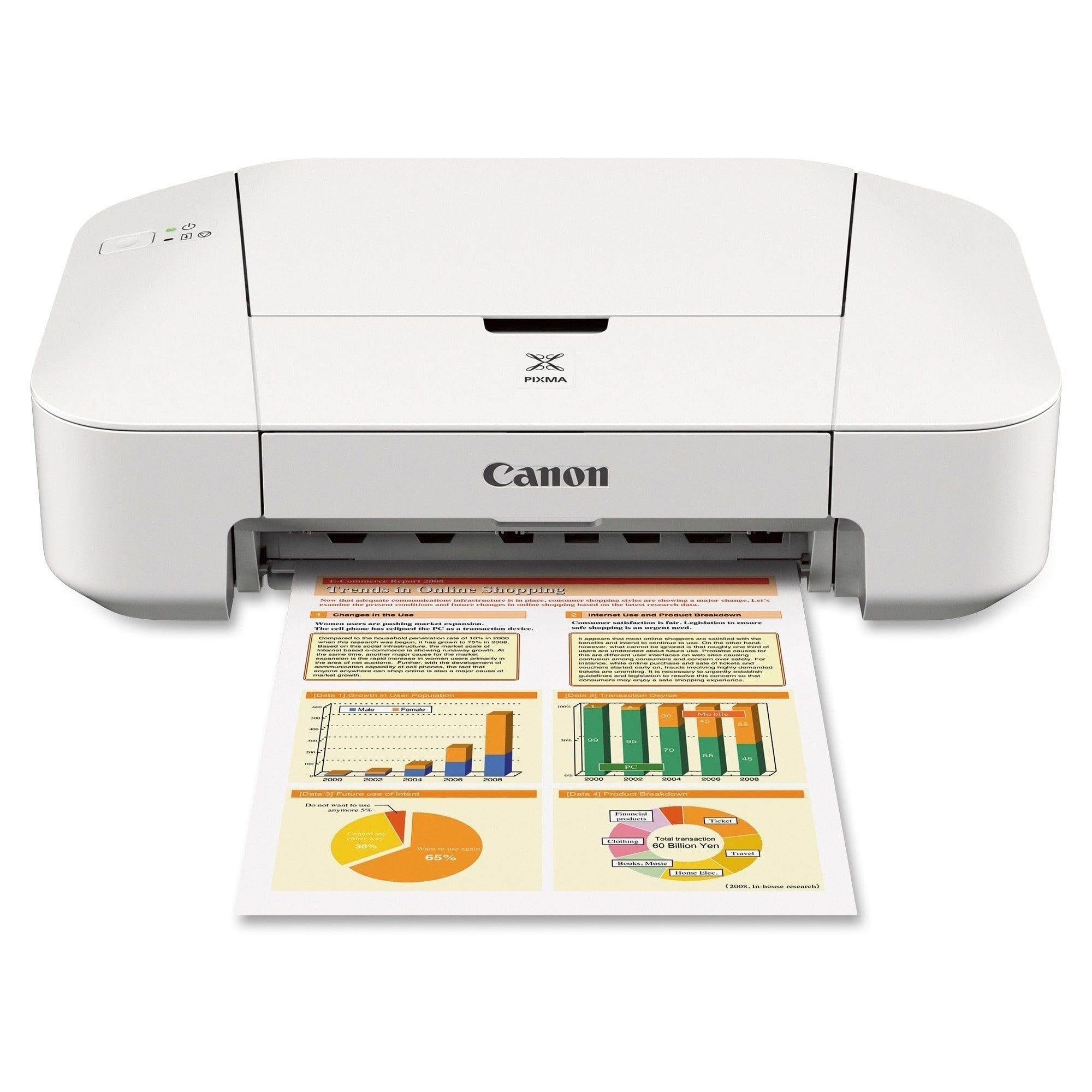 Canon PIXMA IP IP2820 Inkjet Printer