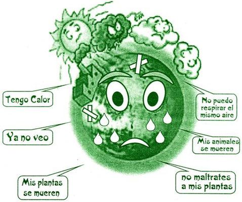 Contaminacion Ambiental El Ambiente Kids Education Mario Characters Fictional Characters