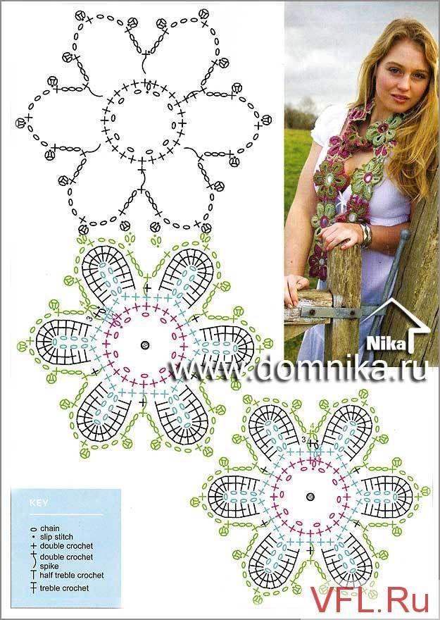 Pin de Gabriela en chal/shawls crochet | Pinterest | Croché ...
