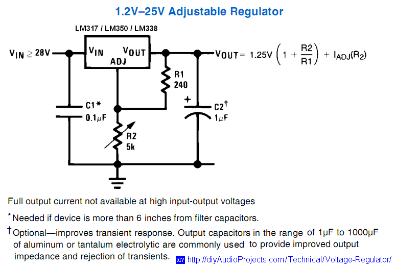 1.2 to 25v adjustable voltage regulator schematic for lm317, Schematic