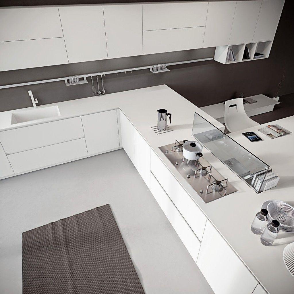 Las Medidas De Los Muebles De Cocina Muebles De Cocina Cocinas