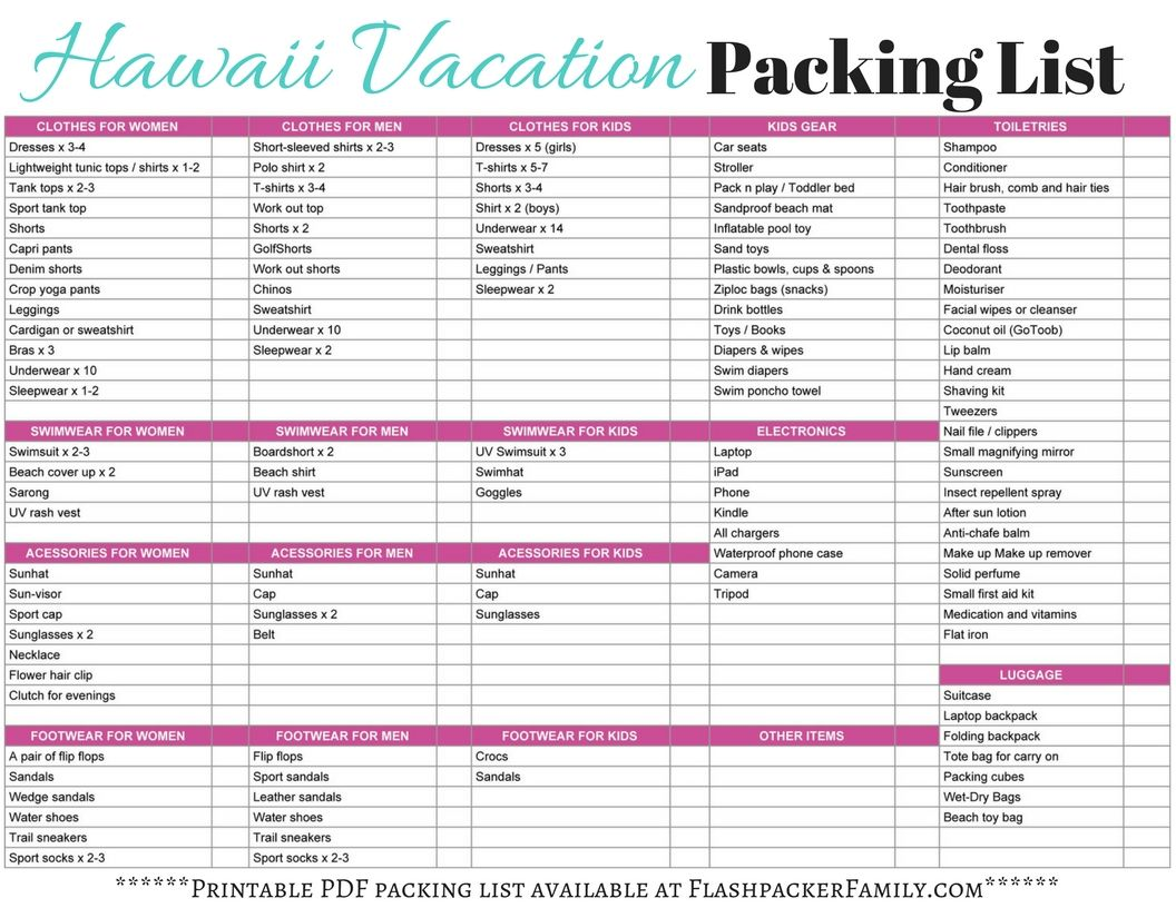 photograph regarding Printable Packing List for Hawaii referred to as Pin upon Acquire Me in the direction of Hawaii!