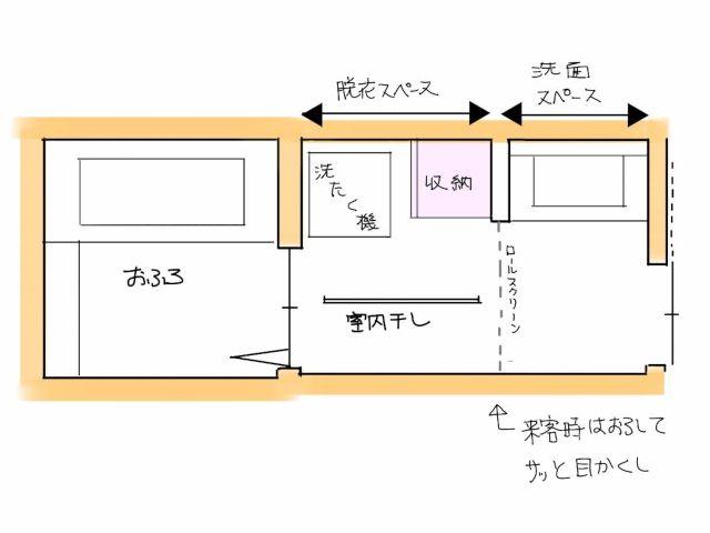 ドアの位置と部屋の広さがカギ 洗面脱衣室の リネン収納のカタチ 片づけ収納ドットコム 脱衣室 脱衣室 収納 洗面