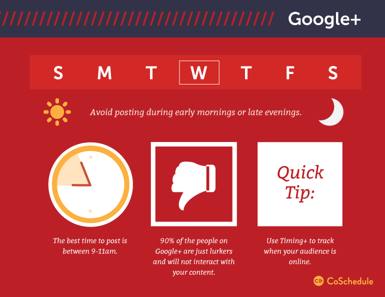 Google Best Time To Post