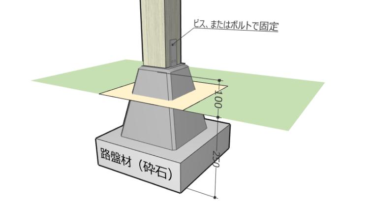 庭造りdiy 独立基礎をマスターして柱を立てる パーゴラ Diy