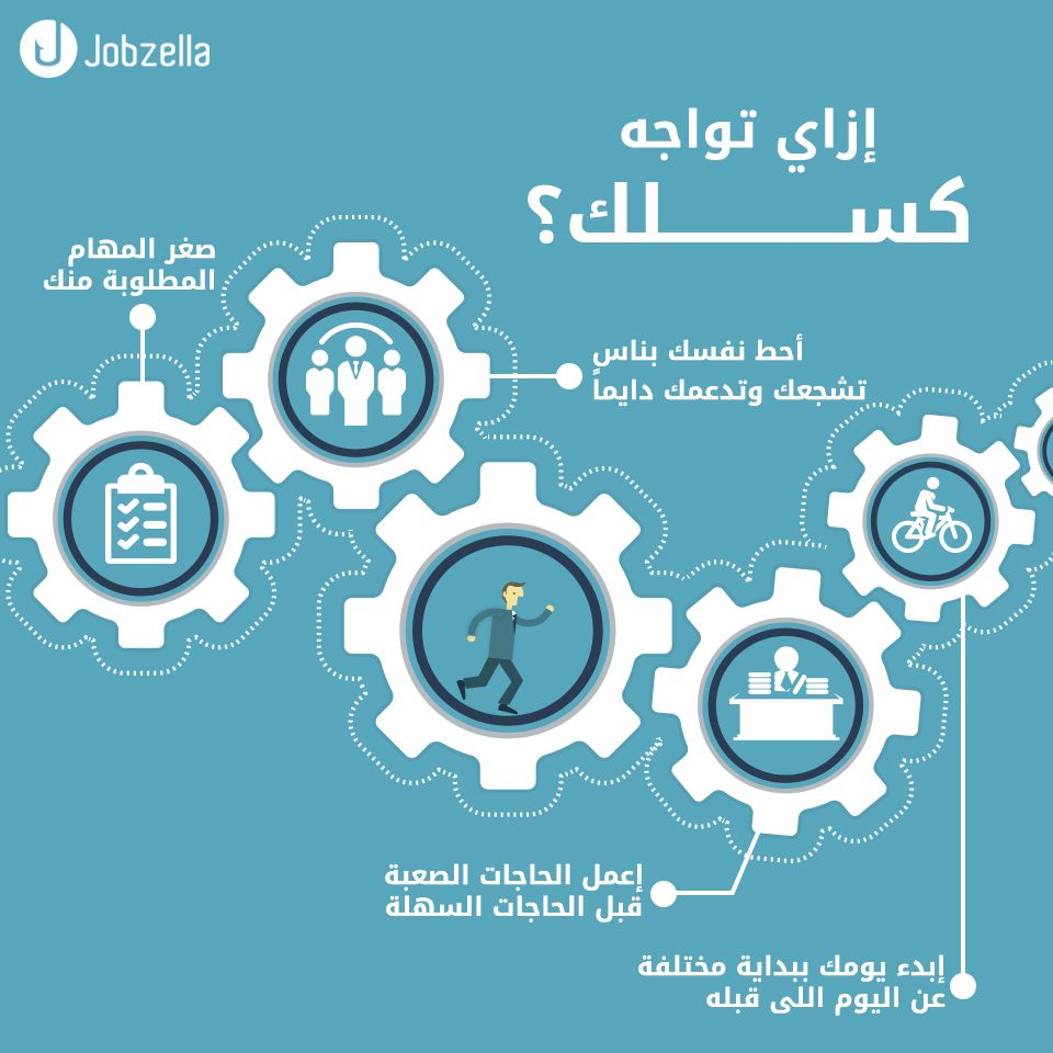 Infographic Infograph Jobsinegypt Egyptjobs Job Opportunities Job Any Job