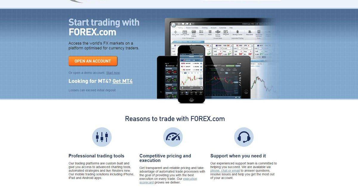 Forex Com Review Online Broker Forex Trading