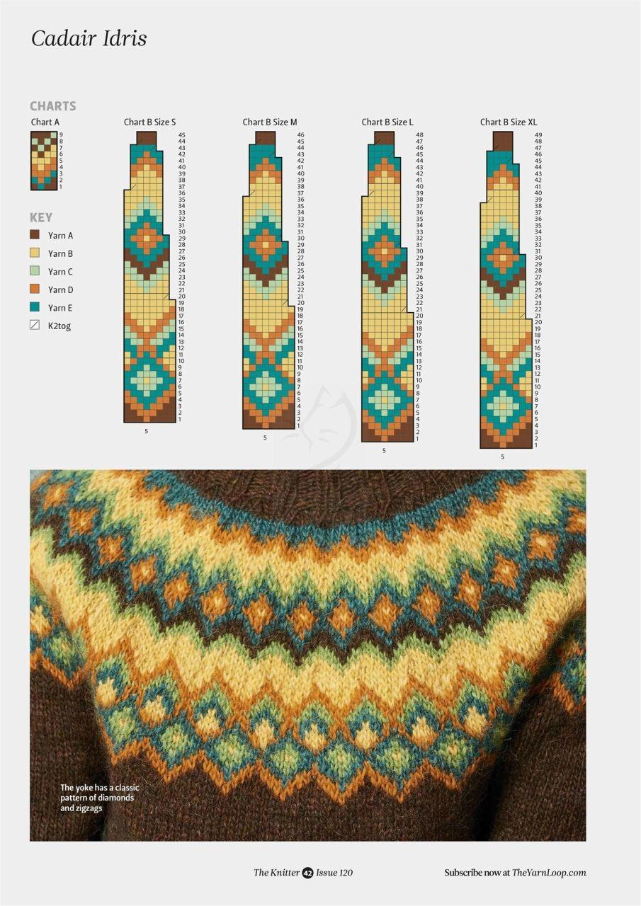 The Knitter\