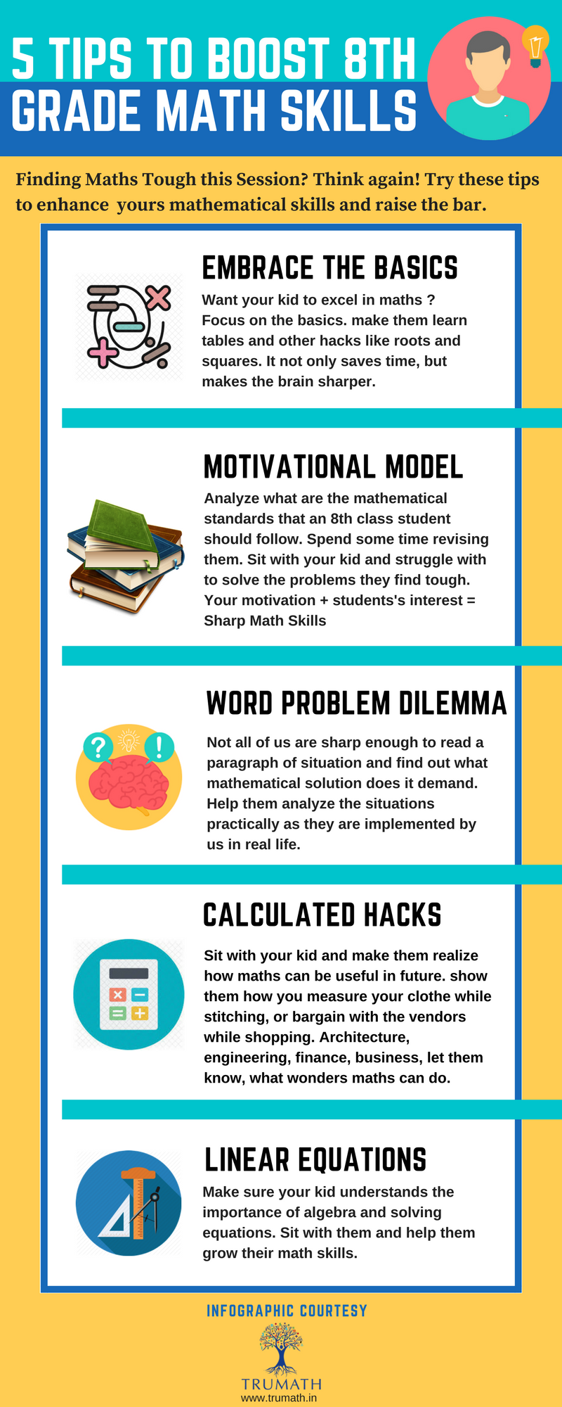 6 Tips To Boost 8th Grade Maths Skills Infographic | Learn ...