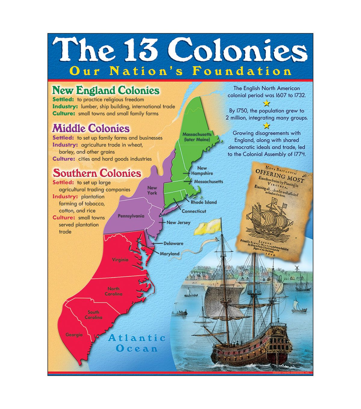 13 Colonies Learning Chart 17 X22 6pk