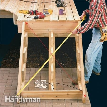 Best How To Build Deck Stairs Diy Deck Building A Deck Deck 400 x 300