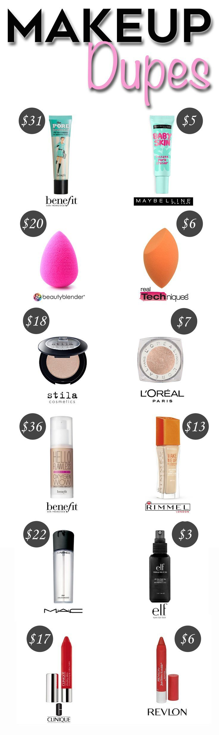 Save money with basically the same products