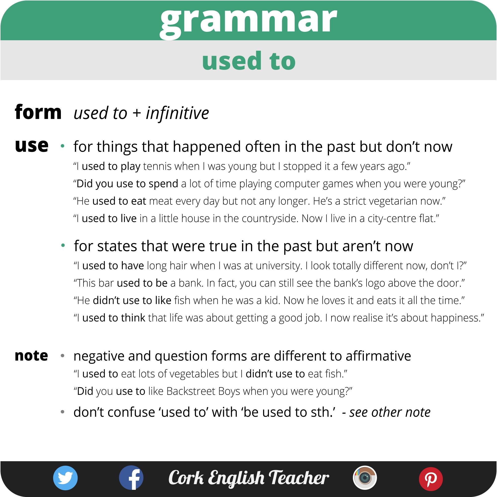 Worksheets Ged Grammar Worksheets mejorando mi ingles english class pinterest grammar worksheets