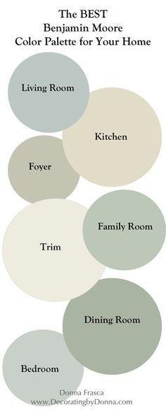 Wie können Sie eine Farbpalette aktualisieren, die so gut funktioniert hat? Einfach! Wenn ein C #coastallivingrooms