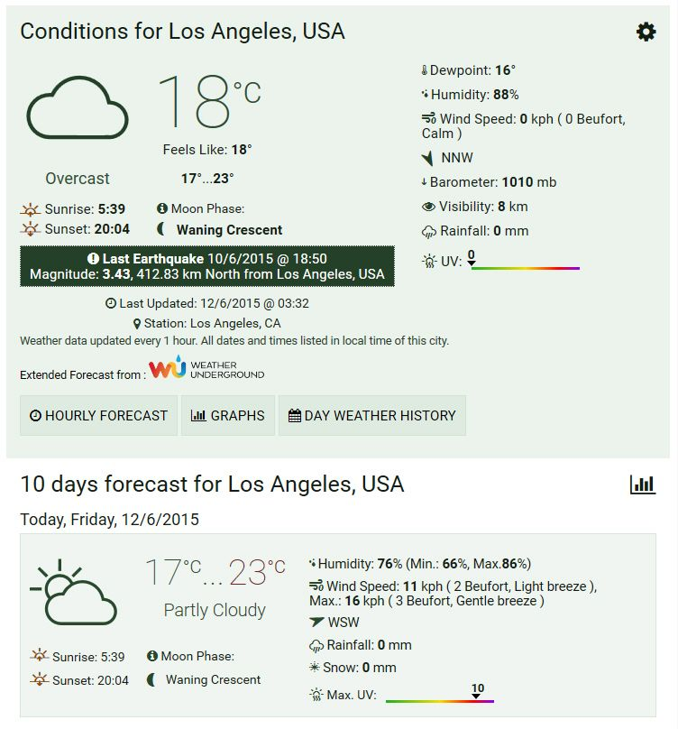 Full Weather Page V2 by Thomasgr How to remove,