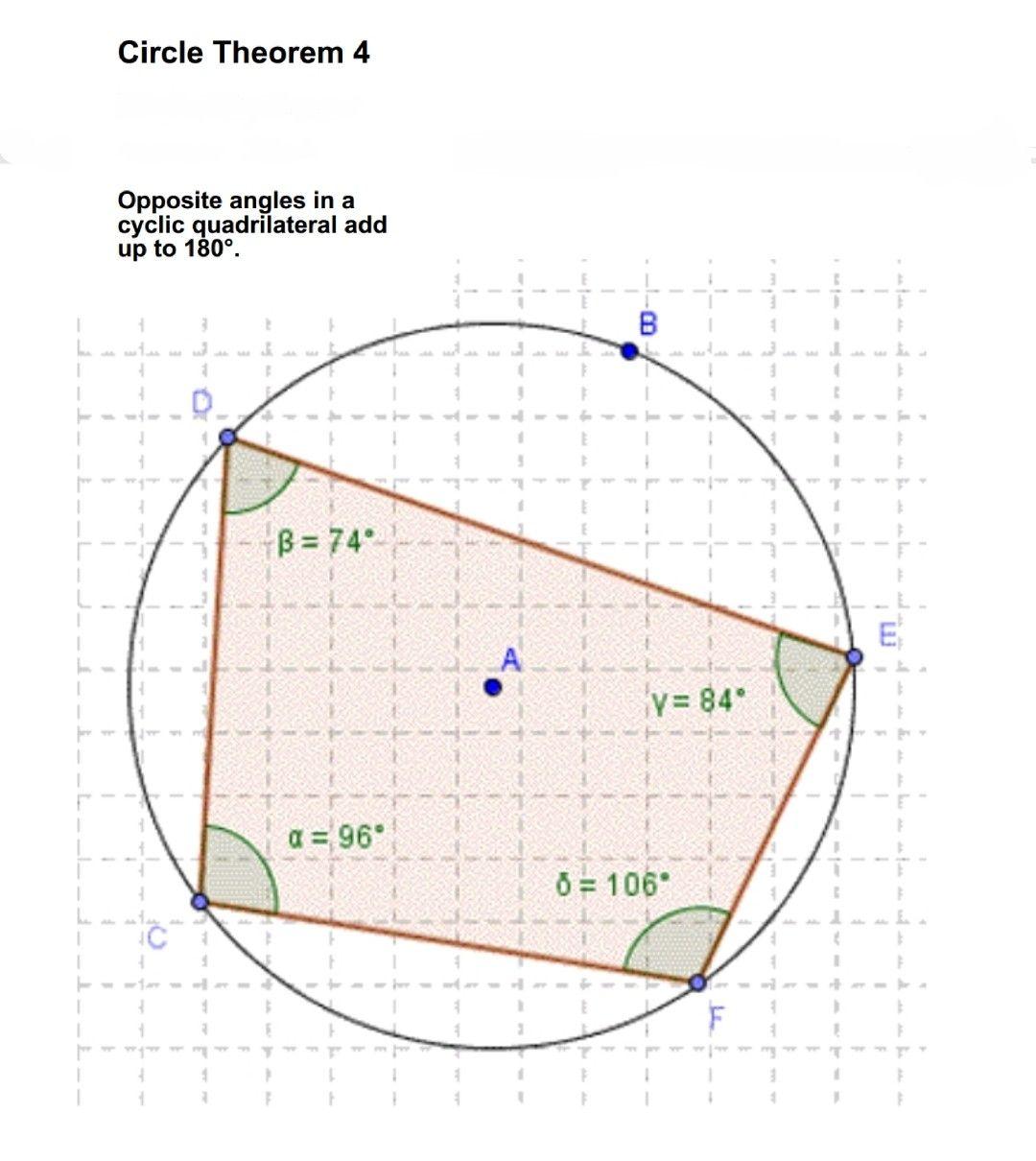 Circle Theorem 4 Circle Theorems Geometry Formulas Math About Me