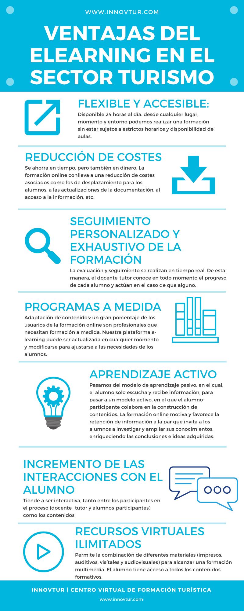 e-learning Ventajas en el sector turístico