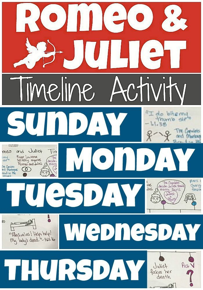 romeo and juliet timeline activity pinterest group activities homework and timeline