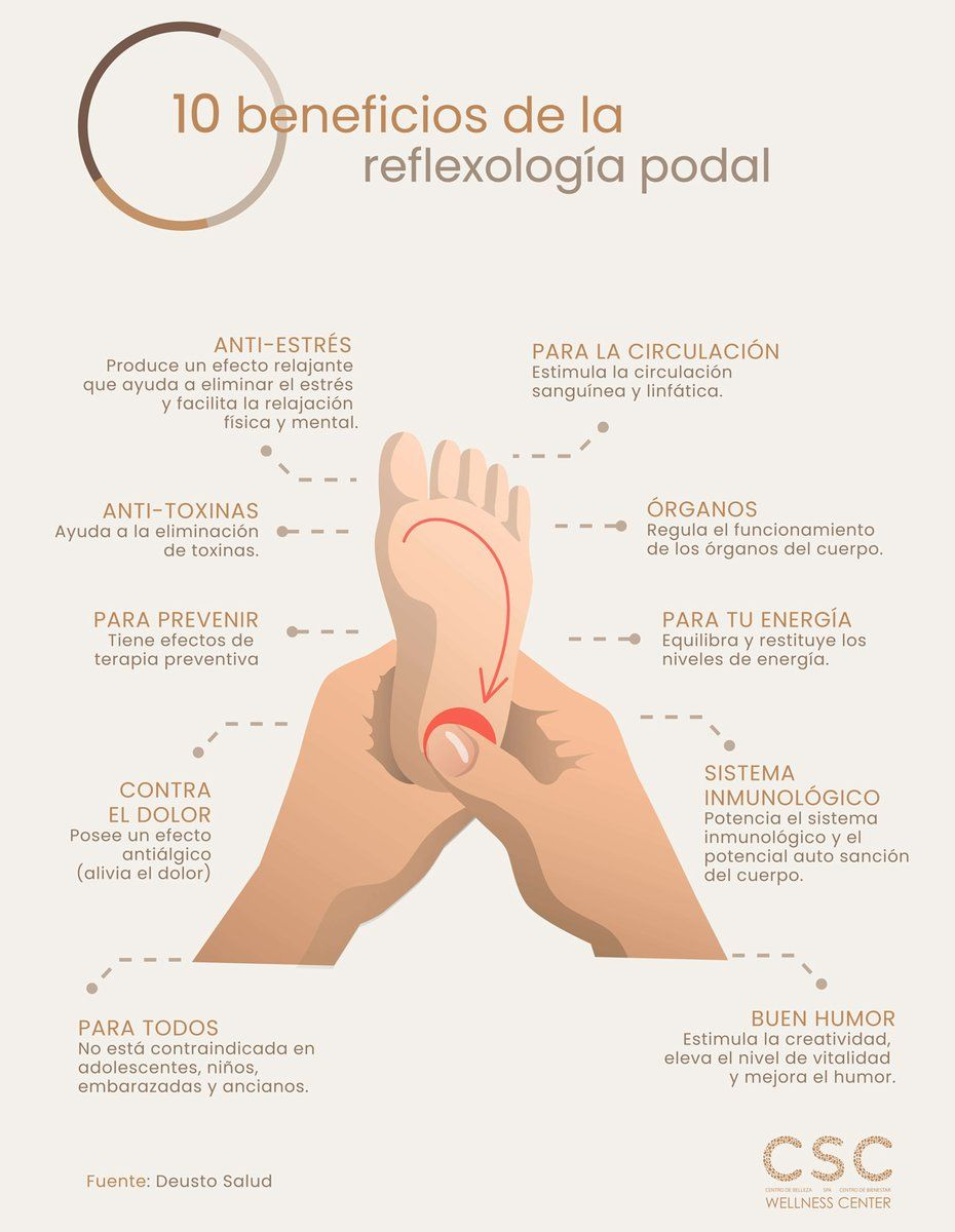 CSC Wellness Center on | Reflexología, Terapia de masaje ...