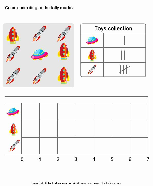 Free Bar Graph Worksheets Luxury Count Toys And Make Bar Graph Worksheet Turtle Diary Bar Graph Worksheets Graphing Worksheets Bar Graph Worksheet Bar graph worksheet 2nd grade
