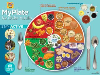 MyPlate for Older Adults Poster: Elderly Nutrition Poster $14.95 ...