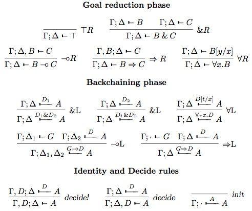 Logic Symbols Science Pinterest Calculus Math And Critical