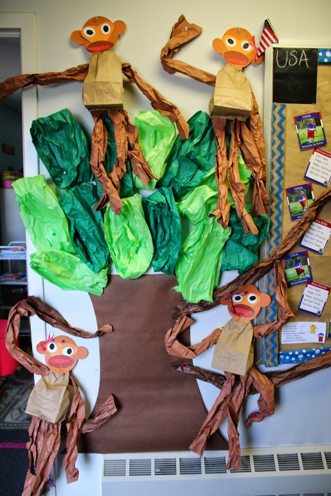 Studying Brazil And The Rain Forest In Kindergarten After Reading The Great Kapok Tree By Lynne