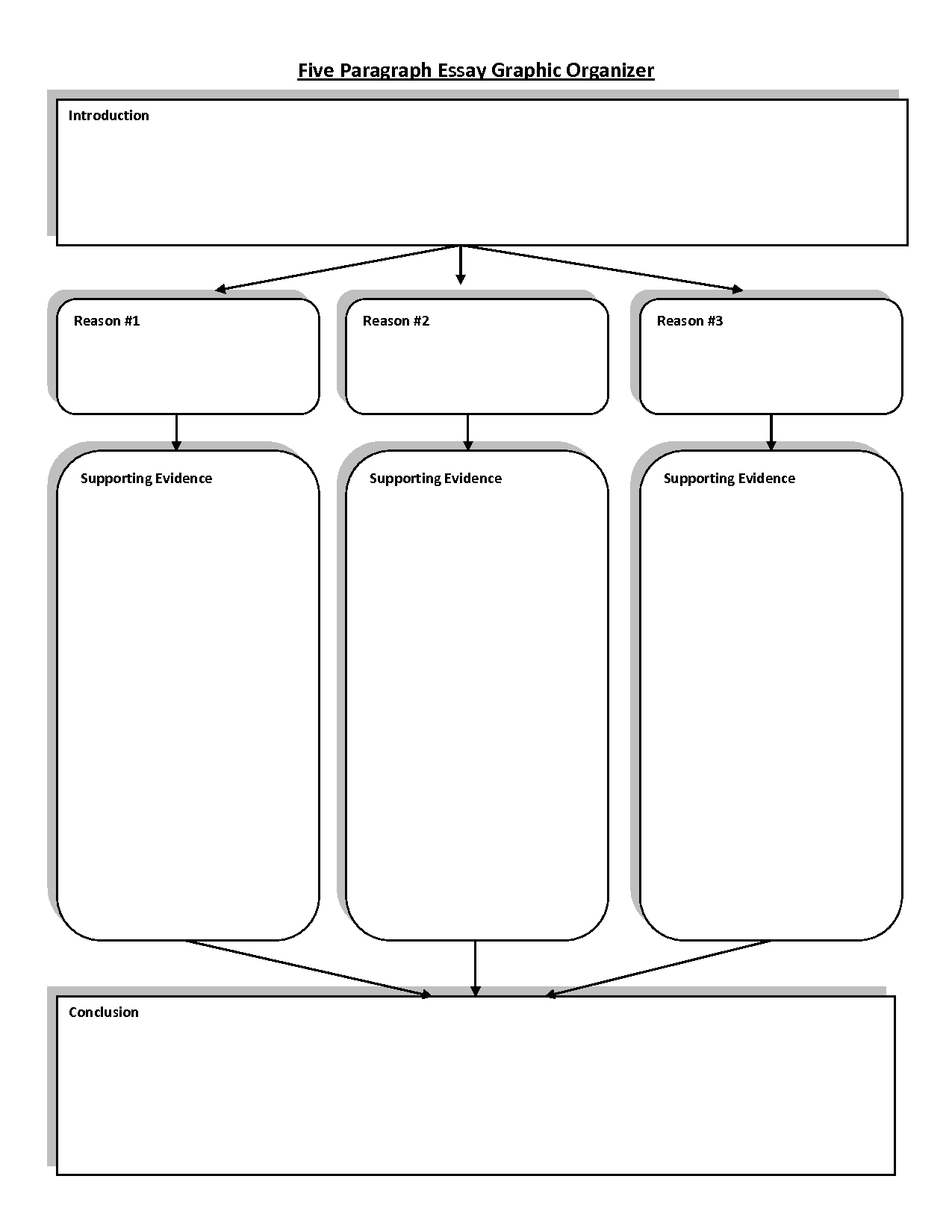 How to Plan a Descriptive Paragraph Using a Graphic Organizer