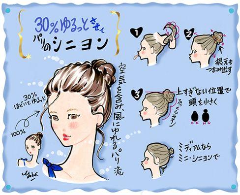 米澤よう子:◆パリジェンヌの着こなしルール その3◆|HAPPY PLUS(ハピプラ)