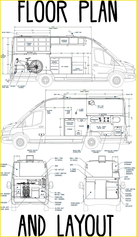 Camper Van Floor Plan Interior Layout Pdf Ford Transit
