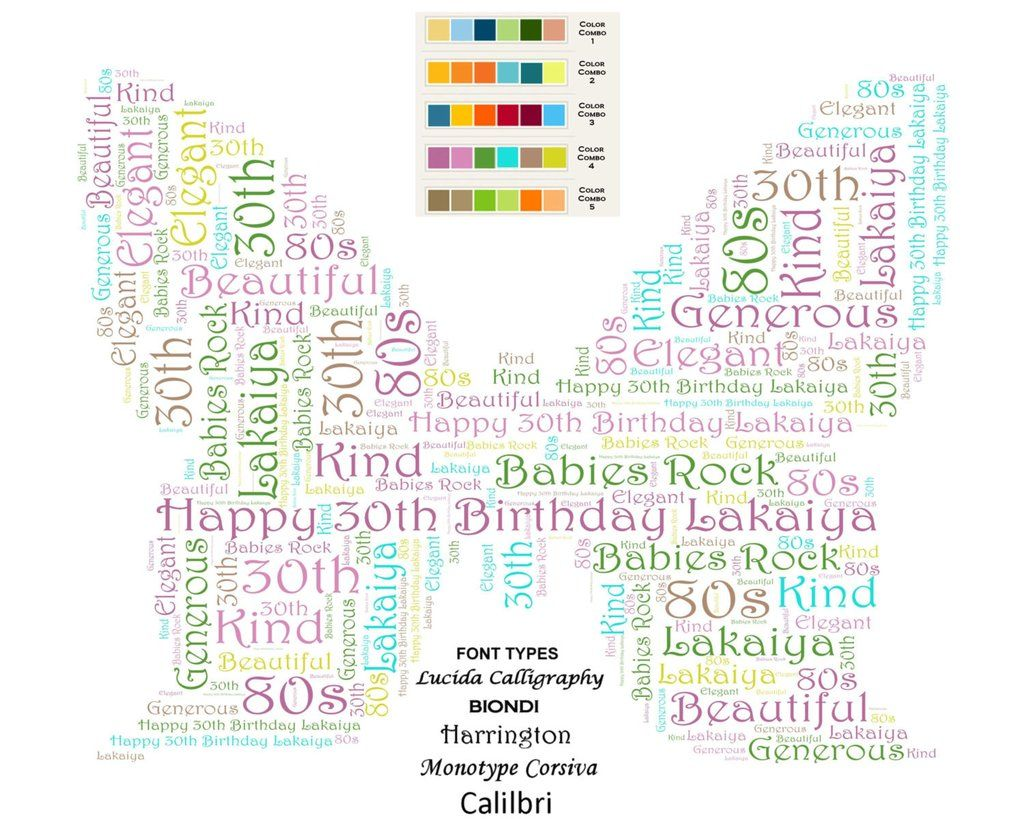 Personalized 40th Birthday Gift Butterfly Word Art 8 X 10 Print Forty Ideas