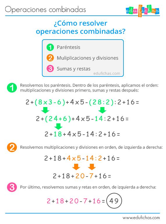 Operaciones Combinadas Cuadernos Para Niños Matematicas Primero De Secundaria Matematicas Universitarias Secundaria Matematicas